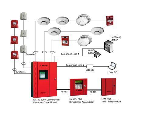 İzmir Yangın alarm sistemleri